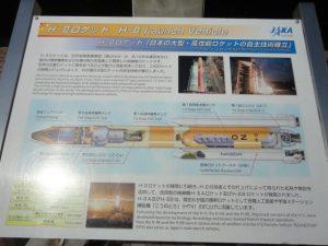 HⅡロケット説明板